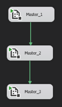 masterofmaster